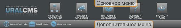 Основное и дополнительное меню в редакторе сайта Ural-CMS